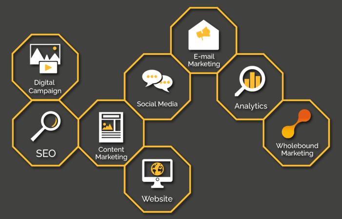 Marketing-digital-agencia-seo-inbound-posicionamiento