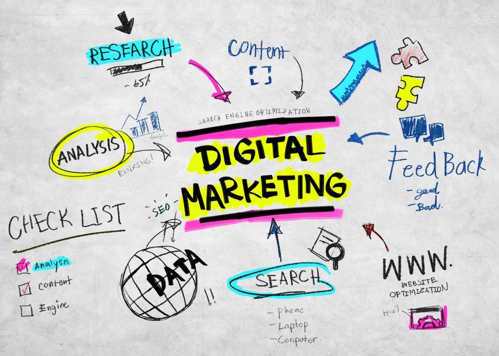 Imagen-Marketing-digital